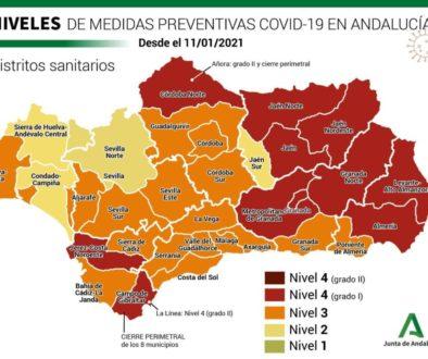 Medidas Covid-19 Andalucía